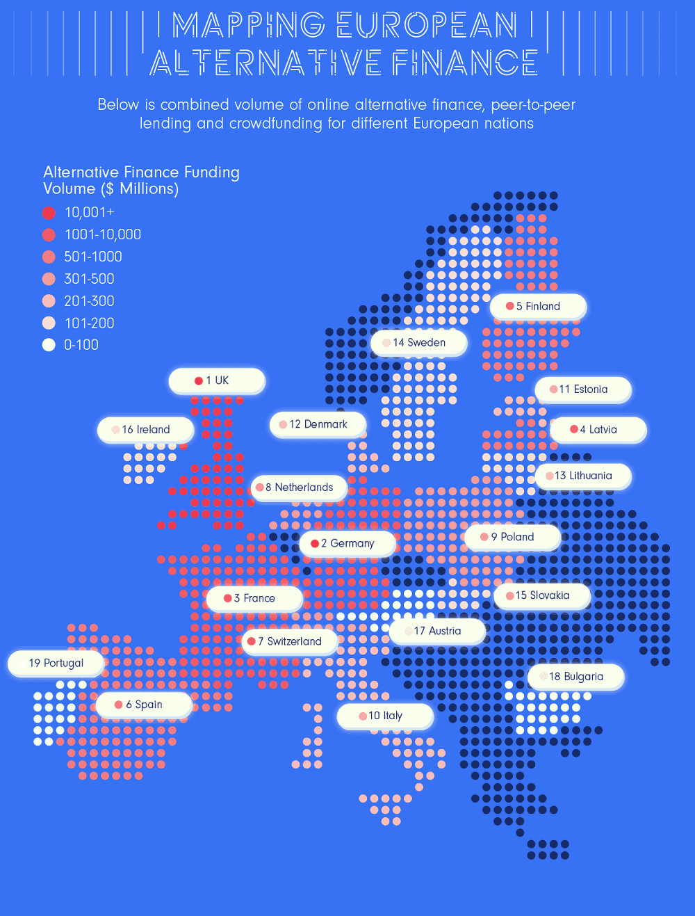 European Alternative Finance & Lending Map