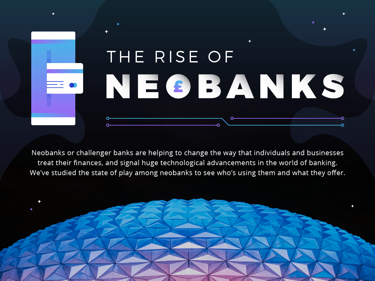 The Rise of The Neobanks: Title