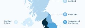 2018 UK Skills Shortage & Demand By Region
